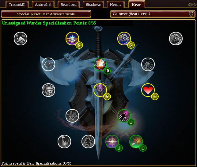 EQ2 Artisans - The Beastlord